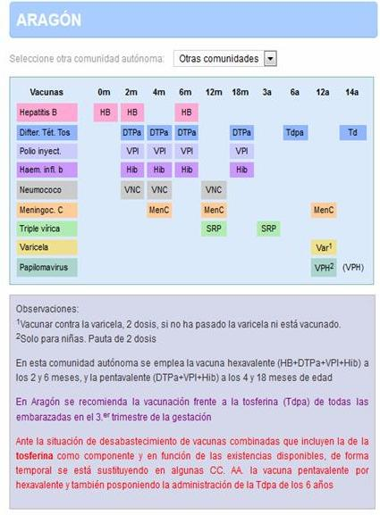 Calendario De Vacunas Infantil.Calendario Vacunal De Aragon Asociacion Espanola De Pediatria De