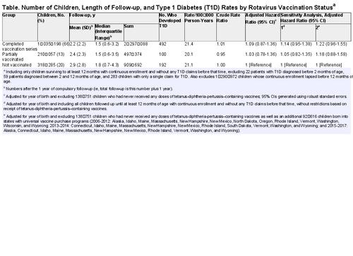 vce notas resumen de salud y desarrollo humano sobre diabetes