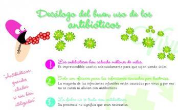 Decálogo del buen uso de los Antibióticos